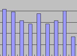 Change_graph.JPG