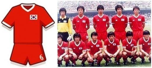 South-Korea-1986-kit-2.jpg