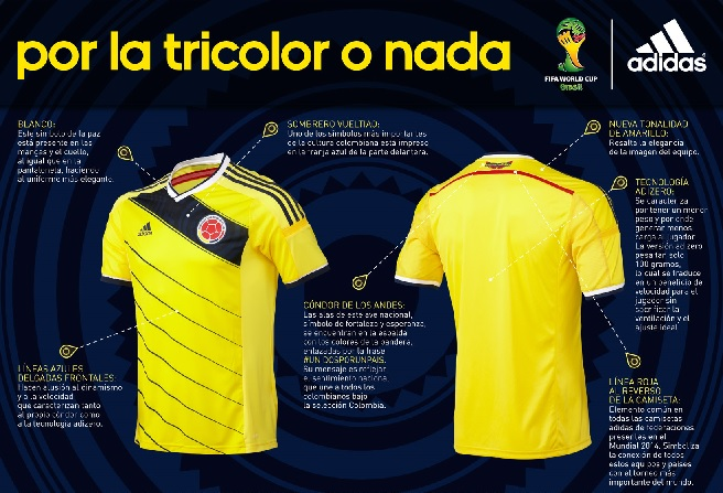 Colombia-2014-adidas-World-Cup-Home-Shirt-4.jpg