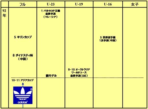 Japan-chart-92_2.JPG