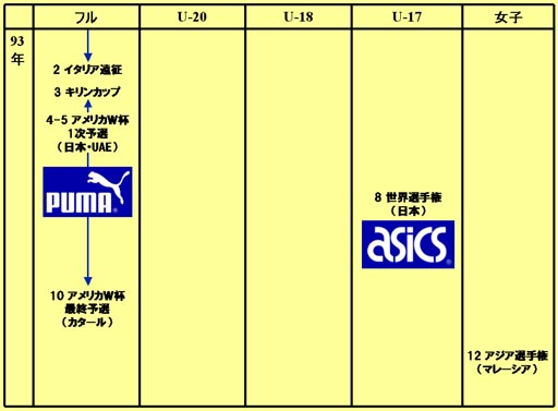 Japan-chart-93_3.JPG