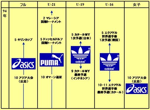 Japan-chart-94_1.JPG
