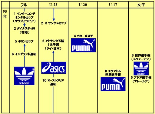 Japan-chart-95_2.JPG