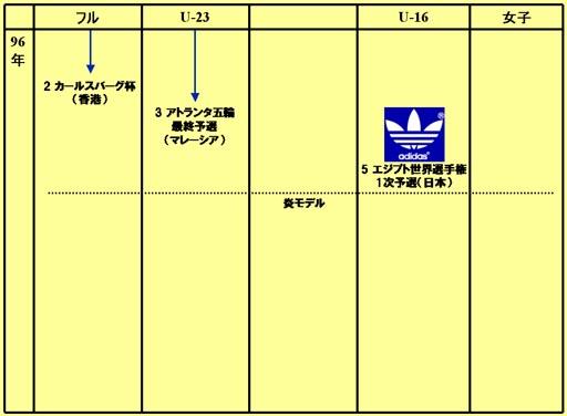 Japan-chart-96_2.JPG